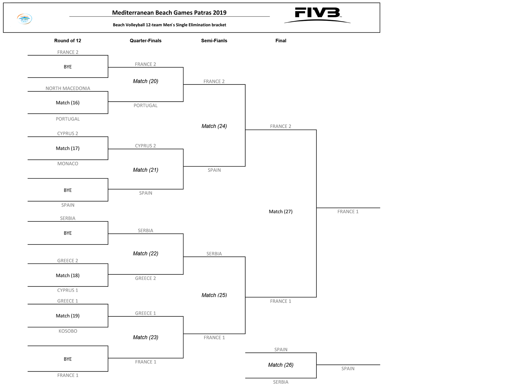 Men bracket image